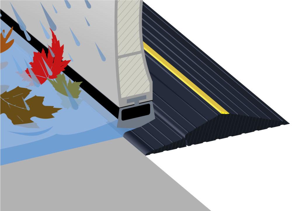The Ultimate Garage Door Threshold Seal