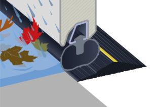Weather Defender with Sectional Door