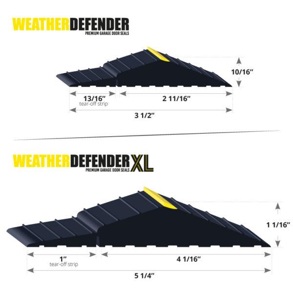 Weather Defender original XL comparison